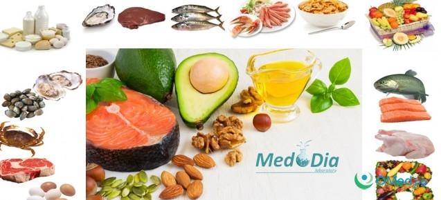 Изследване на Витамин D и Витамин В12